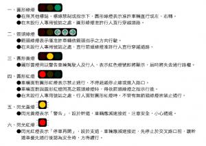 昱全道路駕駛-紅綠燈判斷